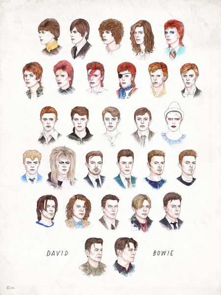 Every David Bowie Hairstyle by Helen Green